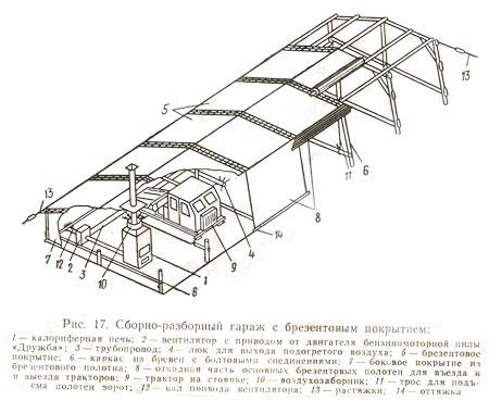 Также представляю вам конструкцию переносного гаража-профилактория, который собирался из 20-ти фанерных листов картинки