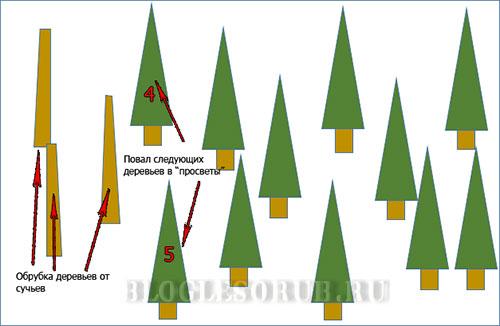 погрузочные-площадки_2 картинки
