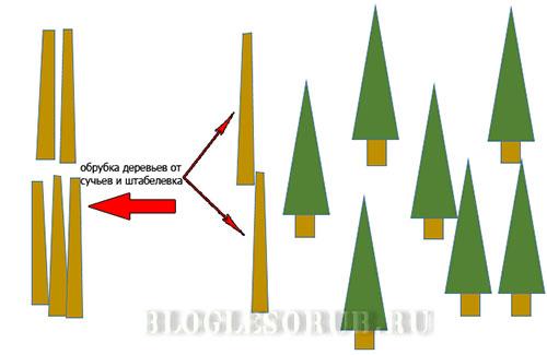 погрузочные-площадки_4 картинки