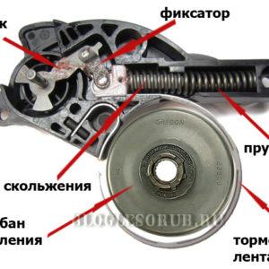 Как отремонтировать тормоз приводного механизма