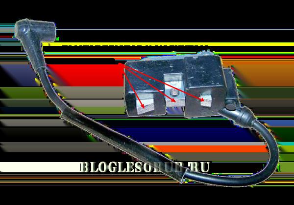 модуль-зажигания-хускварны фото