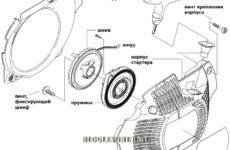Как отремонтировать стартер бензопилы