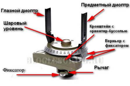 буссоль АР1 фото