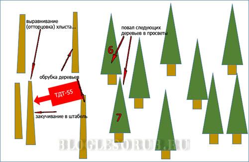 погрузочные-площадки_3 картинки