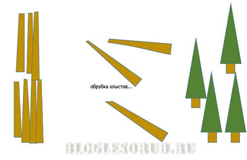 погрузочные-площадки_6 картинки