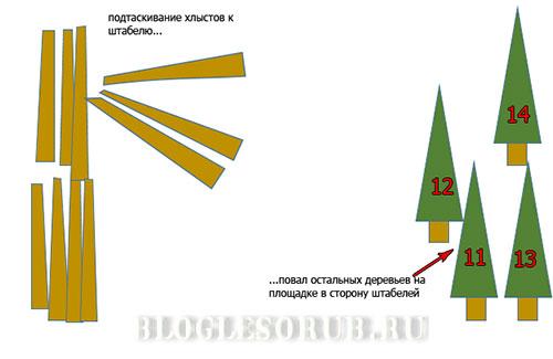 погрузочные-площадки_7 картинки