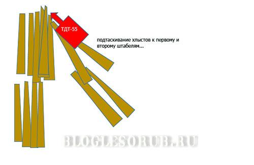 погрузочные-площадки_9 картинки