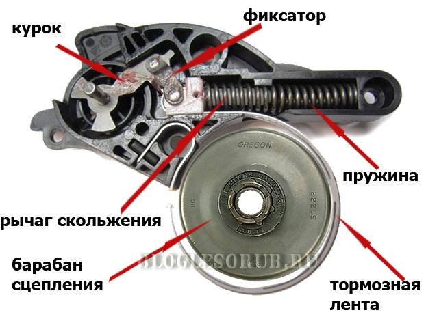 схема тормоза пилы фото